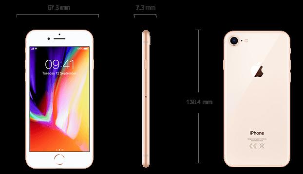 Dimensiuni iPhone 8
